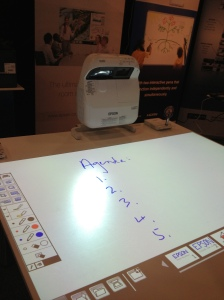 Table Projector